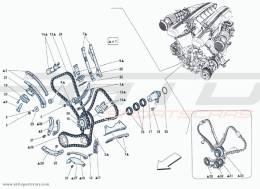 Ferrari F12 Berlinetta DISTRIBUTION - COMMANDS
