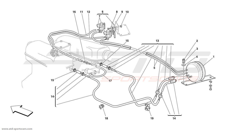 Ferrari 360 Challenge PNEUMATICS ACTUATOR SYSTEM