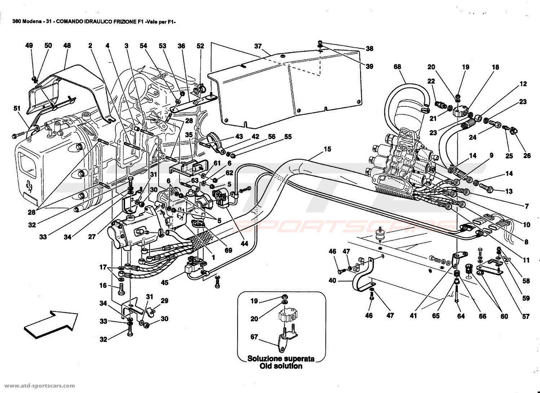 F1 CLUTCH HYDRAULIC CONTROL
