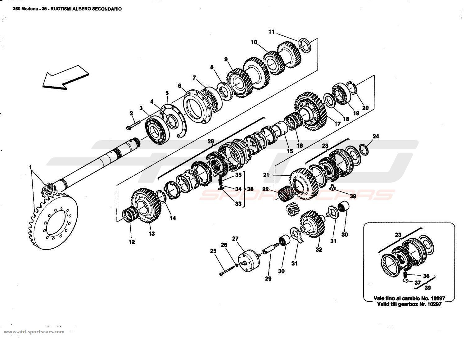 LAY SHAFT GEARS