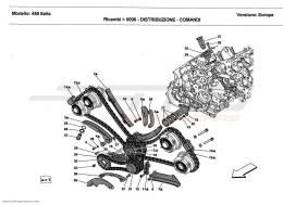 Ferrari 458 Italia TIMING - CONTROLS