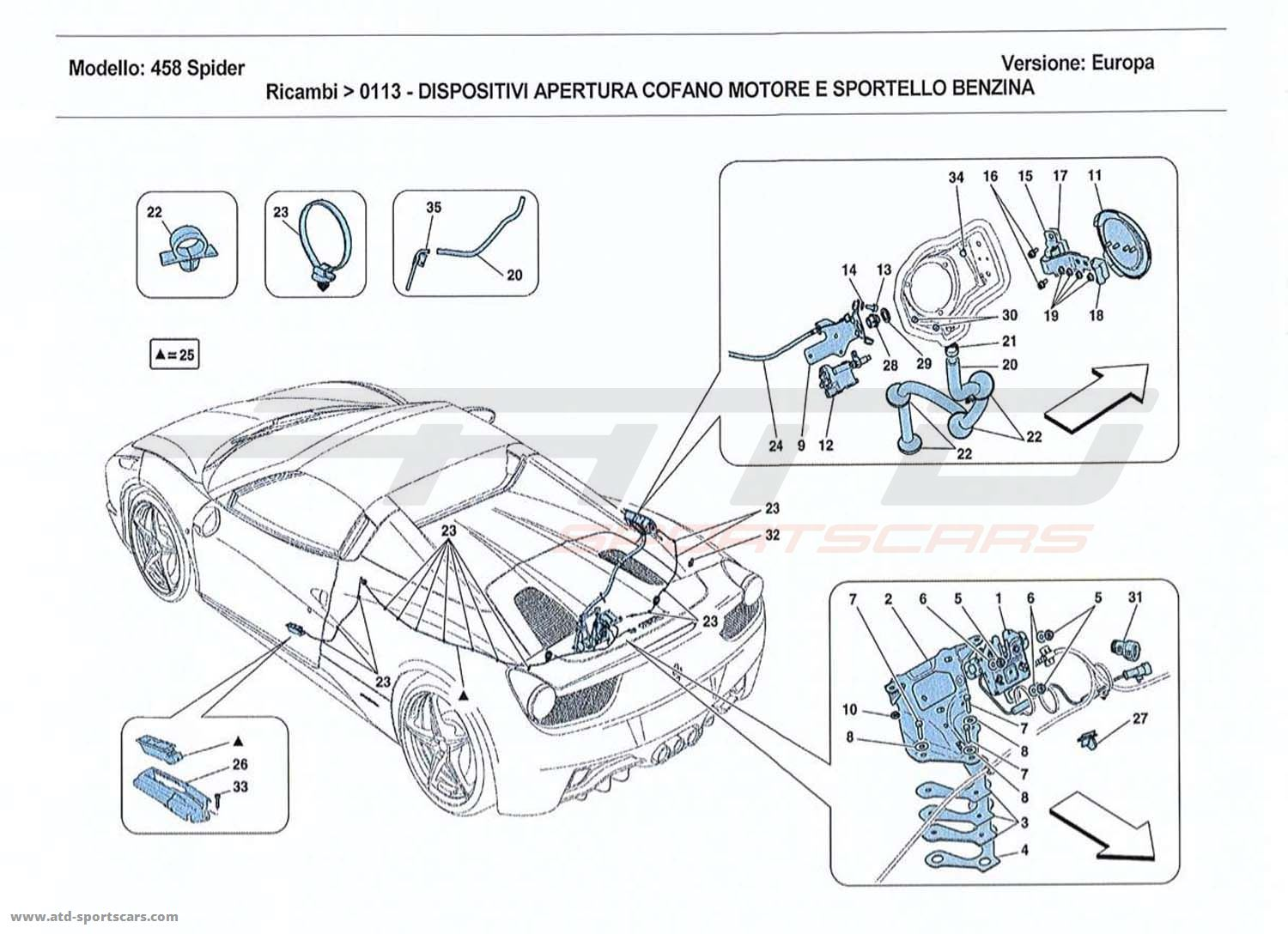 ENGINE COMPARTMENT LID AND FUEL FILLER FLAP OPENING MECHANISMS