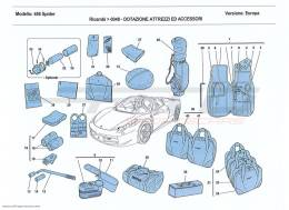 Ferrari 458 Spider TOOLS AND ACCESSORIES PROVIDED WITH VEHICLE