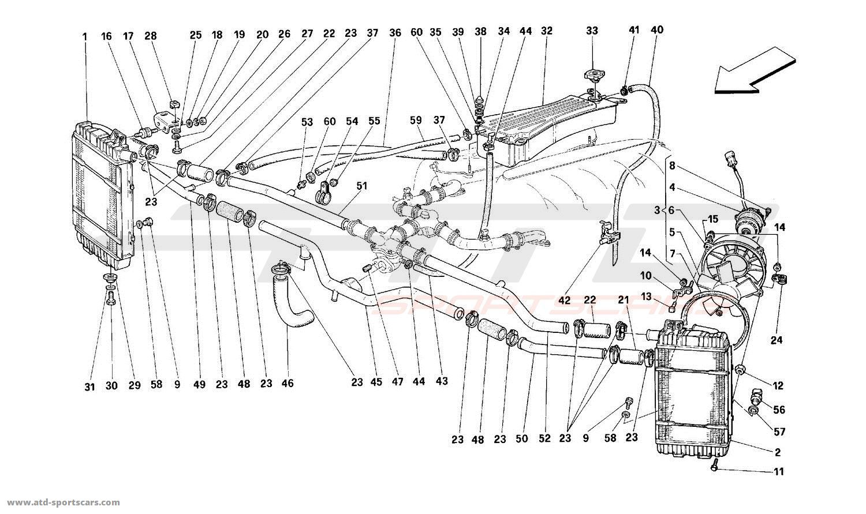Ferrari 512M COOLING SYSTEM