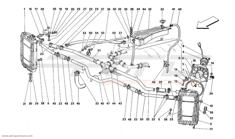 Ferrari 512 TR COOLING SYSTEM