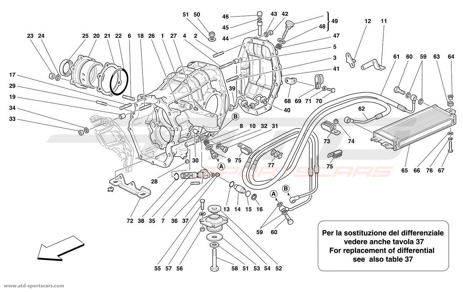 DIFFERENTIAL CARRIER AND CLUTCH COOLING RADIATOR