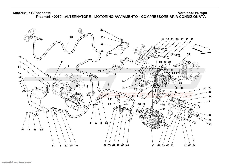 Ferrari 612 Sessanta ALTERNATOR-STARTING MOTOR - AIR CONDITIONING COMPRESSOR