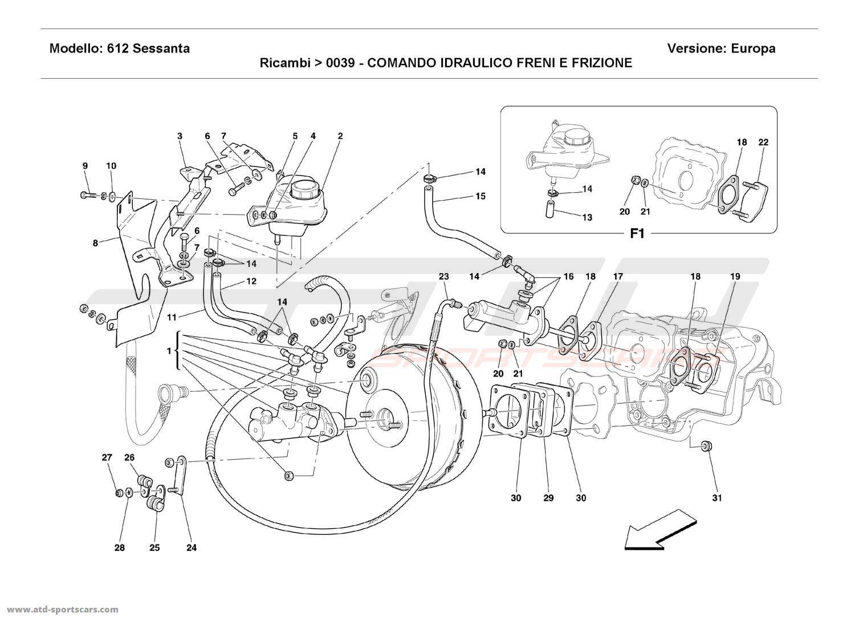 Ferrari 612 Sessanta BRAKE AND CLUTCH HYDRAULIC SYSTEM