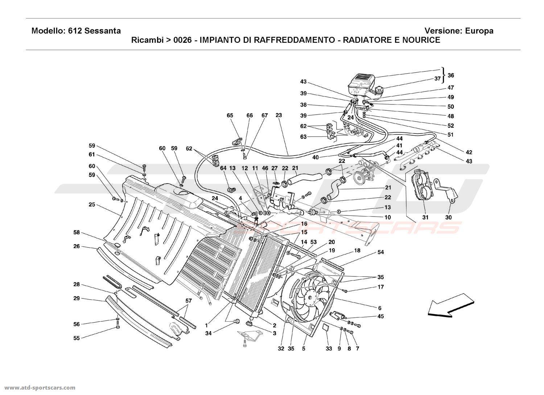 Ferrari 612 Sessanta COOLING SYSTEM - RADIATOR AND NOURICE