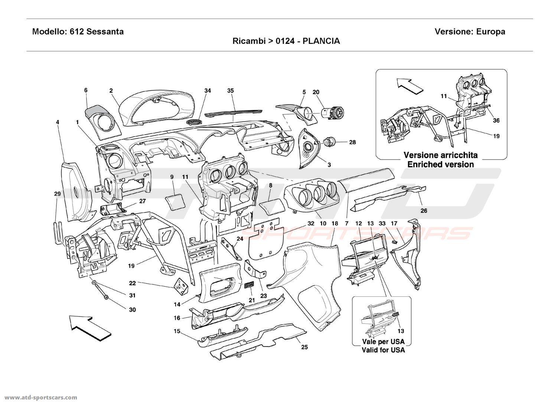 Ferrari 612 Sessanta DASHBOARD