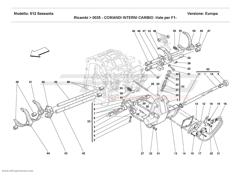 Ferrari 612 Sessanta INSIDE GEARBOX CONTROLS