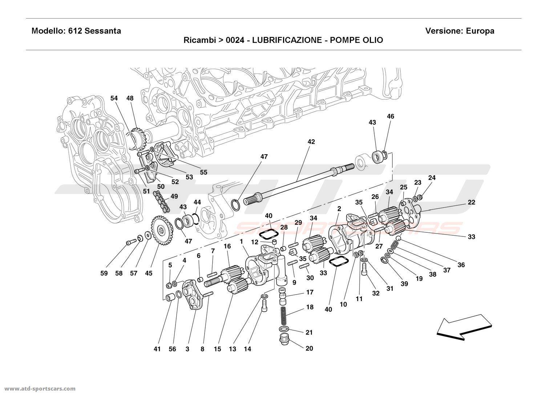 Ferrari 612 Sessanta LUBRICATION - OIL PUMPS