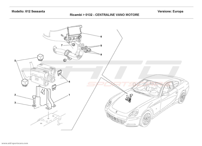 Ferrari 612 Sessanta MOTOR COMPARTMENTS CONTROL STATIONS