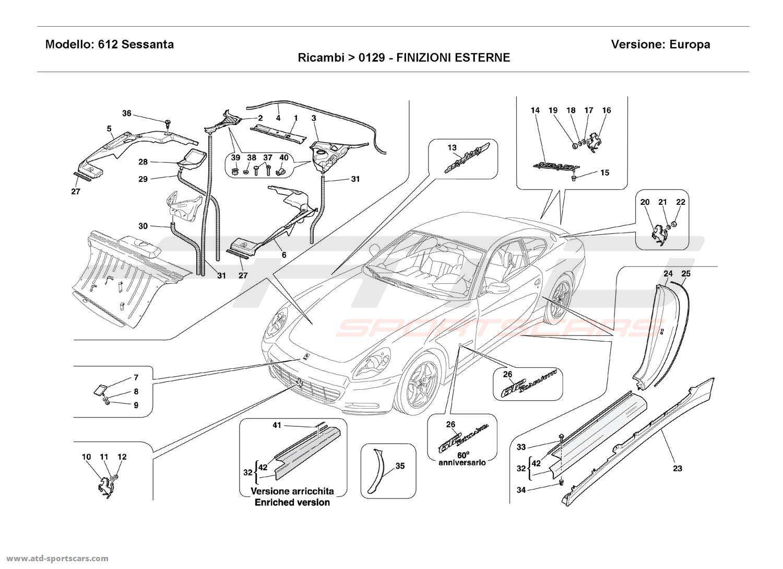 Ferrari 612 Sessanta OUTSIDE FINISHINGS