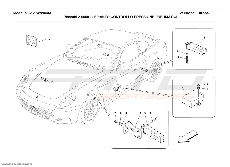 Ferrari 612 Sessanta TYRES PRESSURE CONTROL SYSTEM