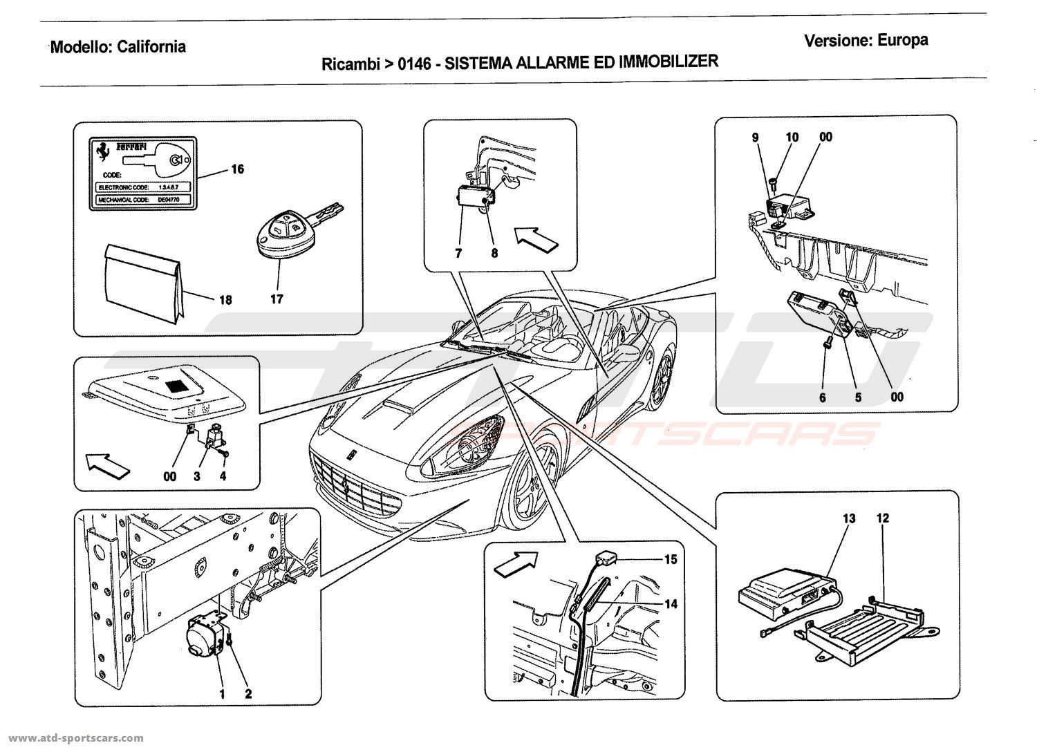 ALARM AND IMMOBILIZER SYSTEM