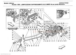 Ferrari California 2011 GEARBOX LUBRICATION AND COOLING CIRCUIT