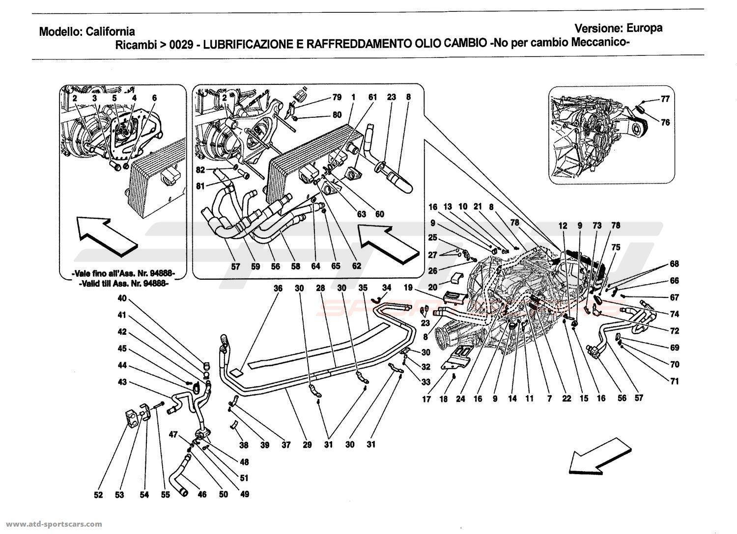 GEARBOX LUBRICATION AND COOLING CIRCUIT