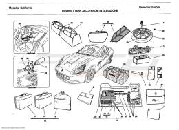 Ferrari California 2011 STANDARD ACCESSORIES