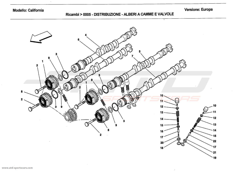 TIMING SYSTEM - CAMSHAFTS AND VALVES