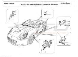Ferrari California 2011 TYRE PRESSURE MONITORING SYSTEM
