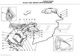 Ferrari California ANTIEVAPORATION SYSTEM