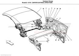 Ferrari California ELECTRICAL CAPOTE: STRUCTURE