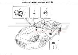 Ferrari California SOUND DIFFUSION SYSTEM