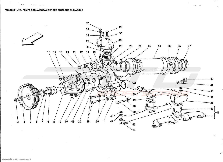 ferrari f355 - 5 2 f1 cooling