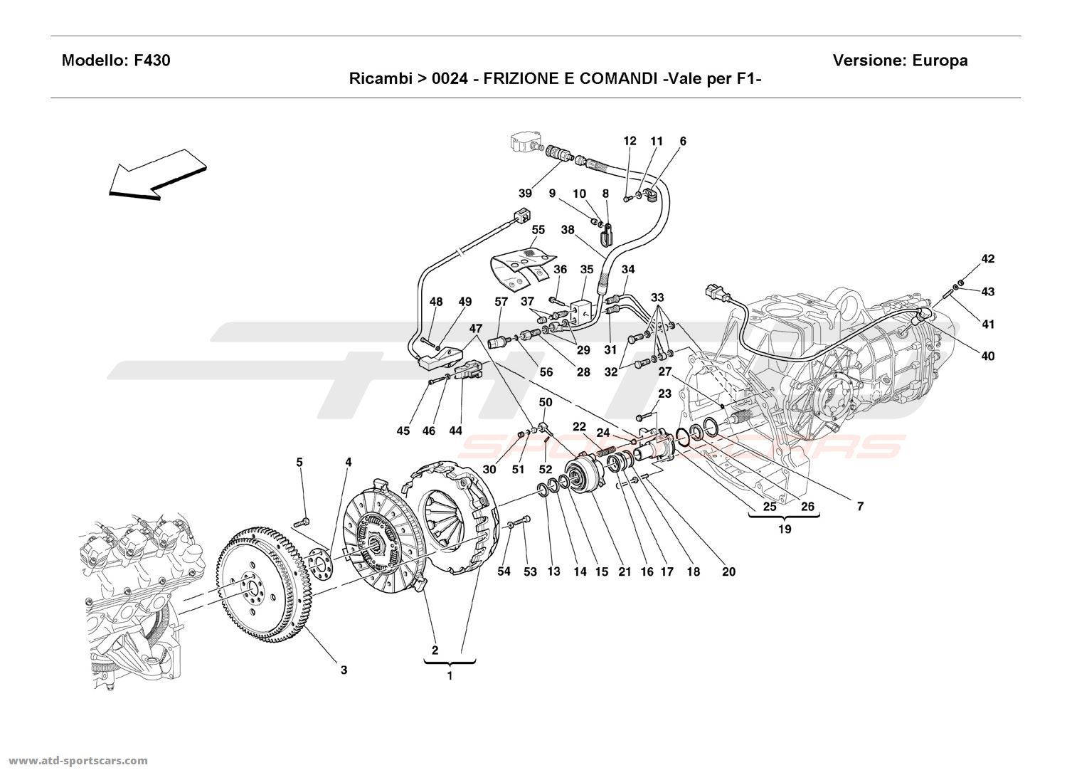 CLUTCH AND CONTROLS - Valid for F1 -