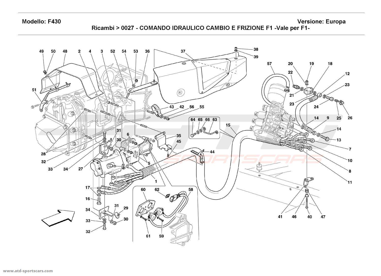 F1 CLUTCH AND GEARBOX HYDRAULIC CONTROL