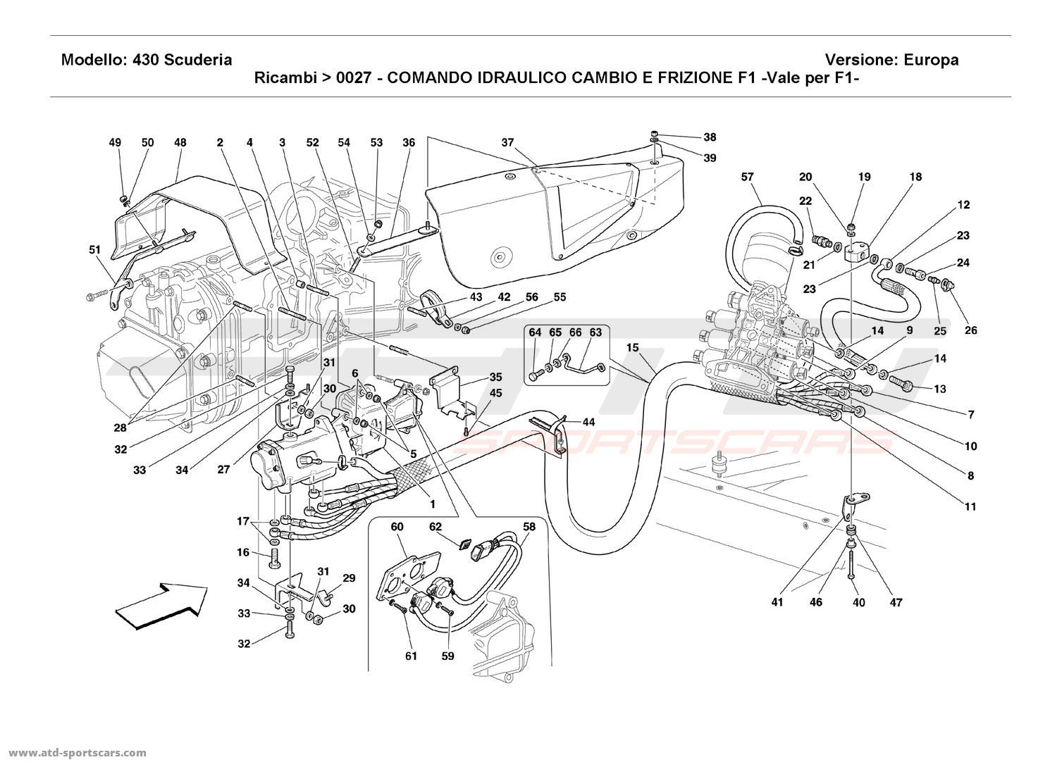 F1 CLUTCH AND GEARBOX HYDRAULIC CONTROL