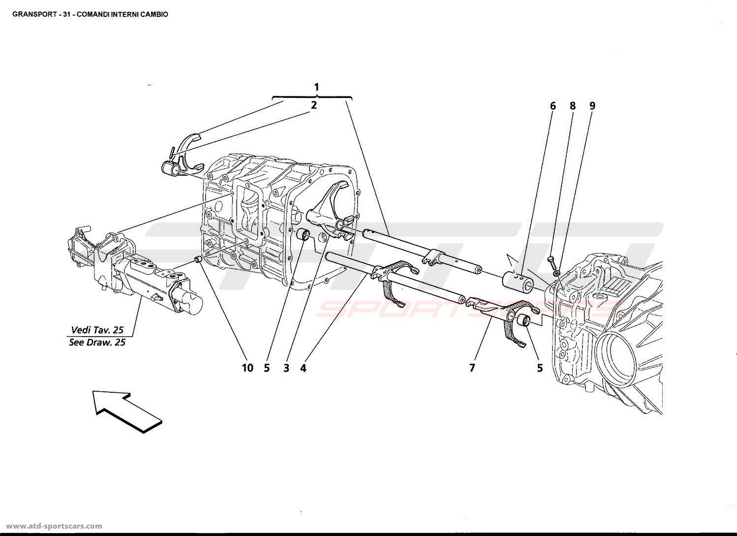 INNER GEARBOX CONTROLS