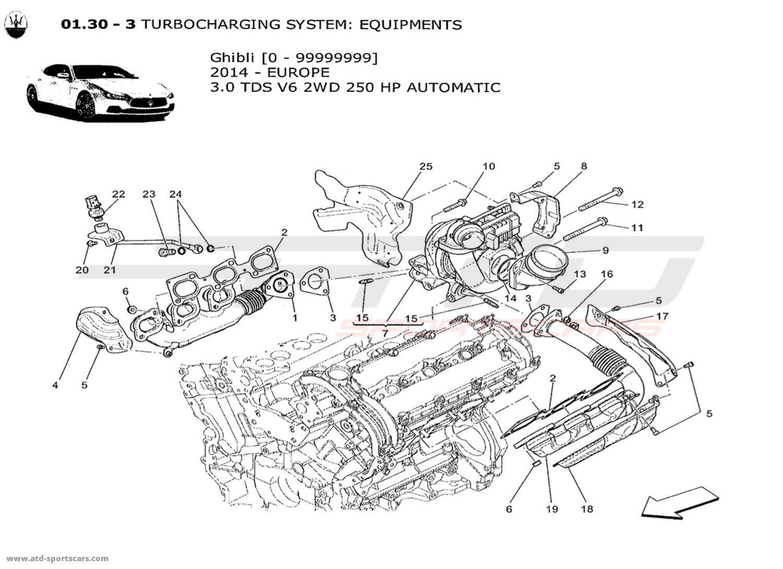 harley davidson engine upgrades
