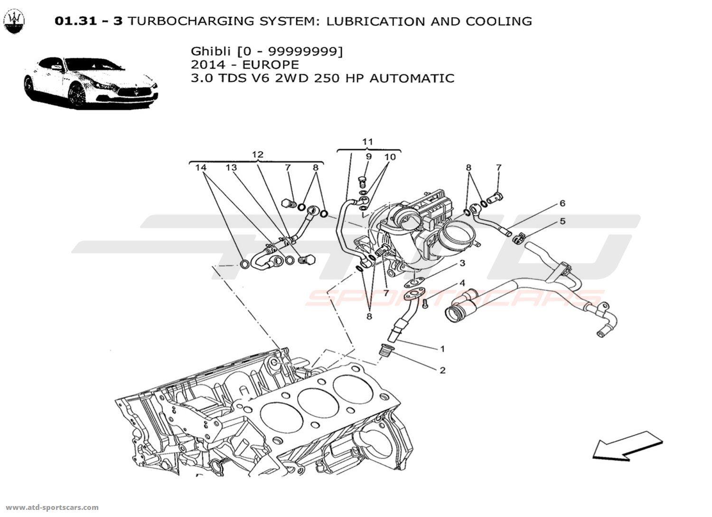 ... V6 3.0L Diesel Auto 2014 TURBOCHARGING SYSTEM: LUBRICATION AND COOLING: https://www.atd-sportscars.com/en/maserati-ghibli-v6-3-0l-diesel-auto-2014-air-intake-fuel.html