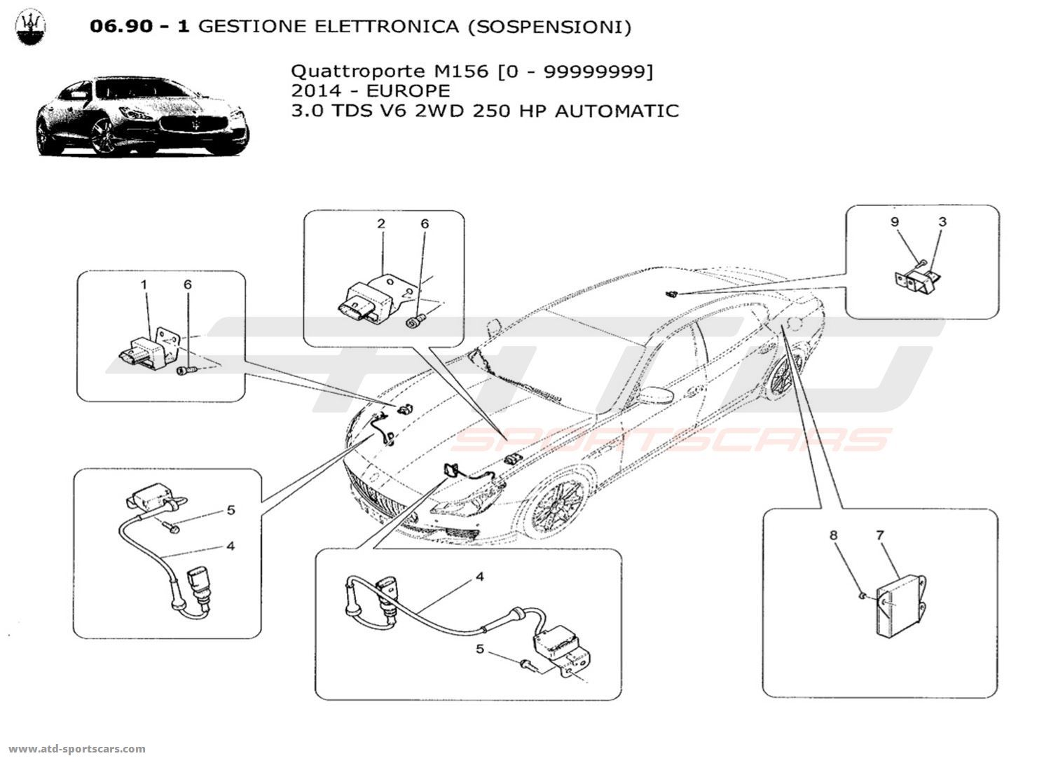 3. ELECTRONIC CONTROL (SUSPENSION)